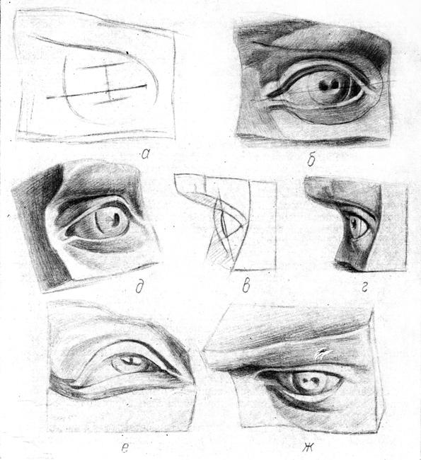Учимся рисовать — глаза