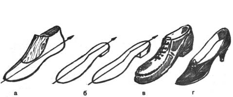 3. Последовательное изображение обуви: а) колодка, б) подошва, в) каблук, г) верхняя часть