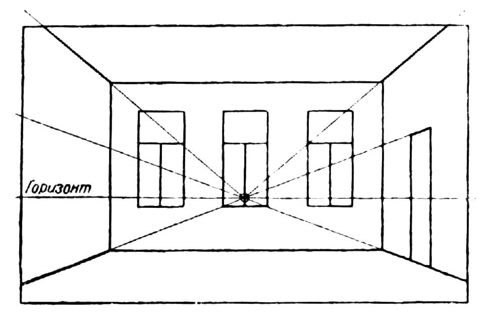Схема комнаты, находящейся под