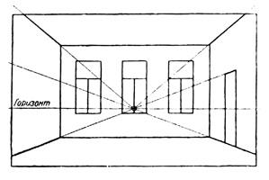 1. Схема комнаты, находящейся под прямым углом к лучу зрения