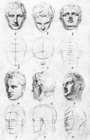 2. Таблица поворотов головы