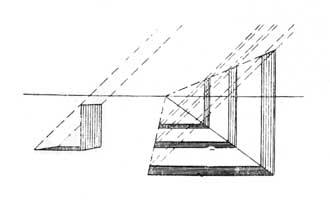2. Тени при солнечных лучах, параллельных картинной плоскости