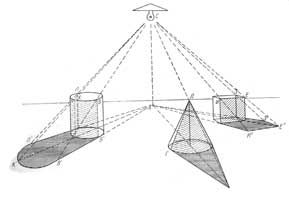 5. Построение теней при центральных лучах