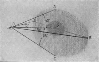 1. Поле зрения