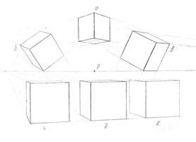 7. Перспектива куба